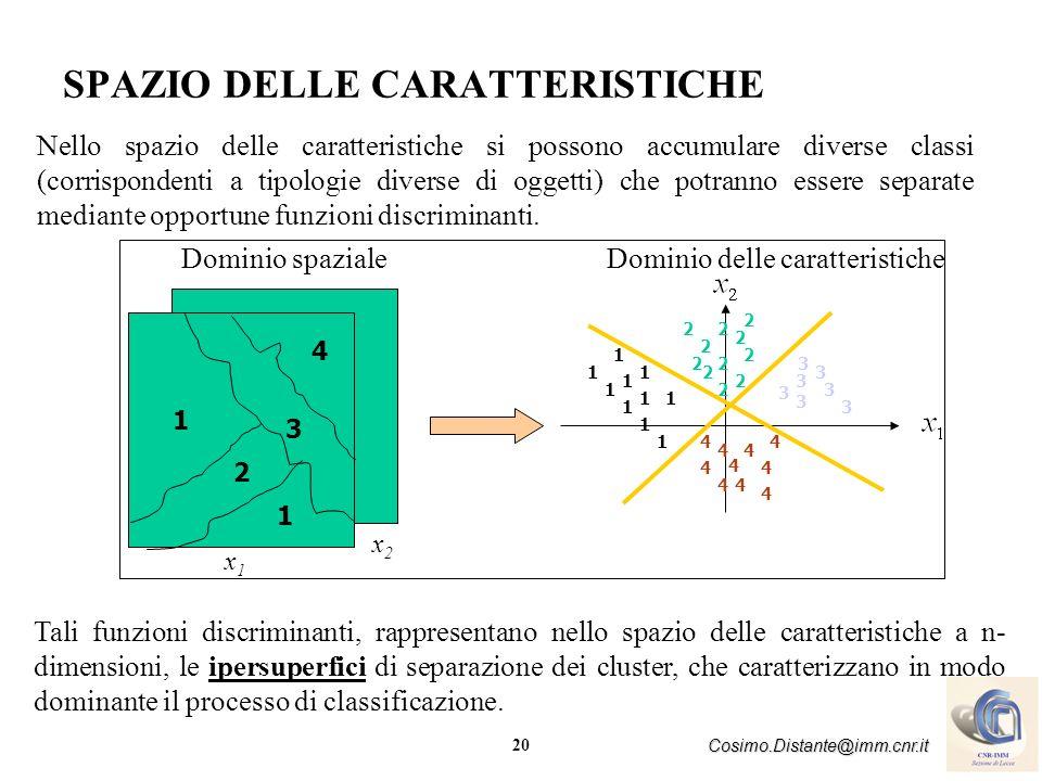 SPAZIO DELLE CARATTERISTICHE