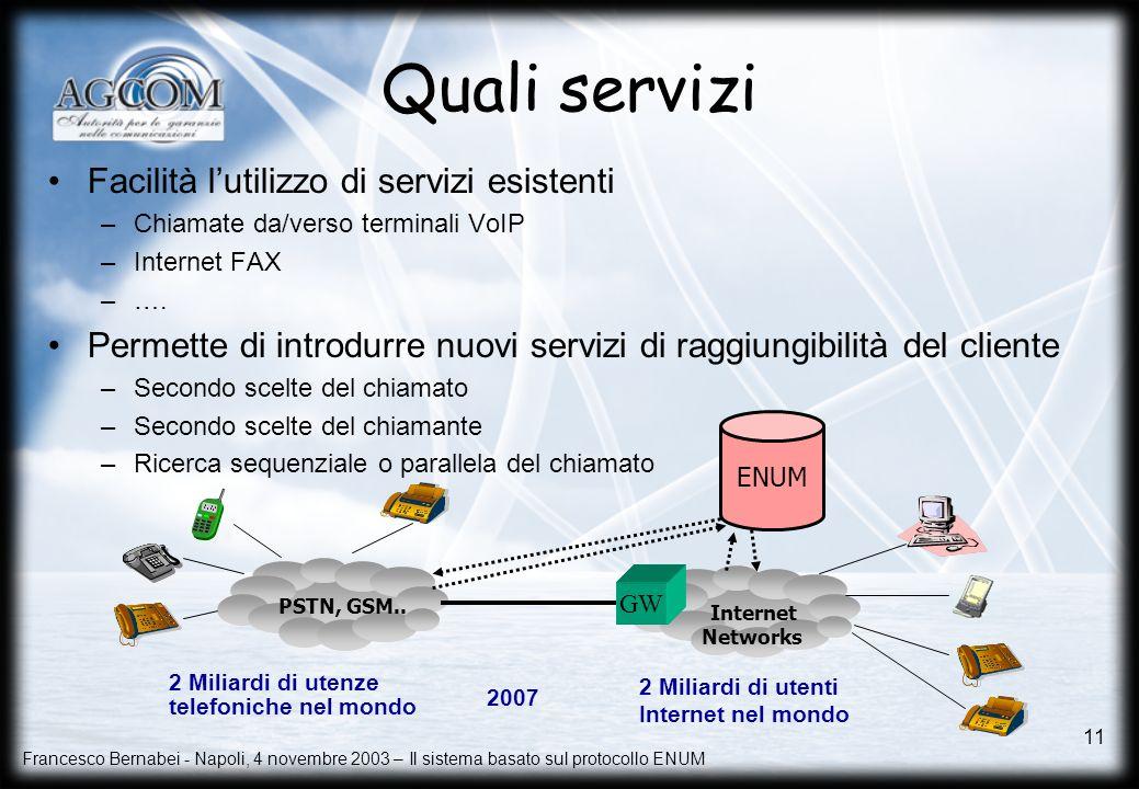 Quali servizi Facilità l'utilizzo di servizi esistenti