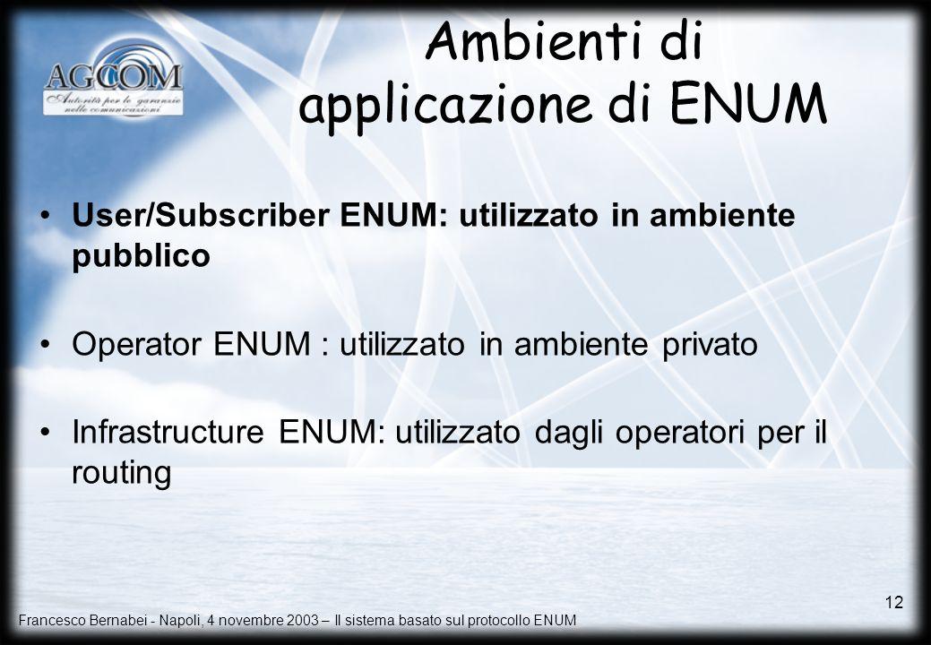 Ambienti di applicazione di ENUM