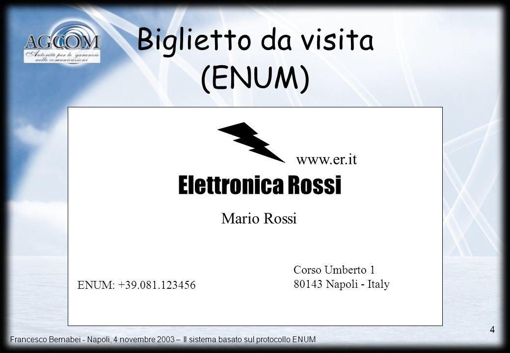 Biglietto da visita (ENUM) Elettronica Rossi Elettronica Rossi