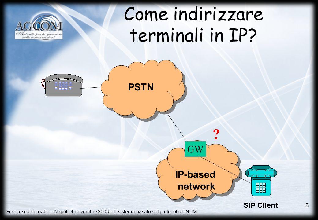 Come indirizzare terminali in IP