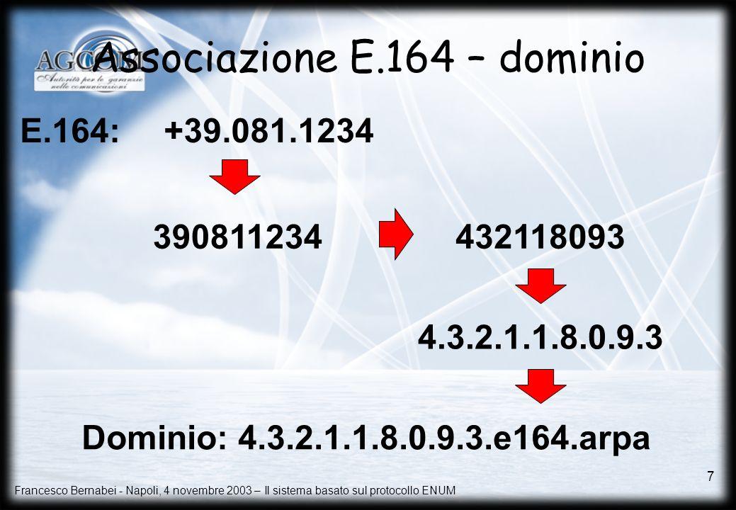 Associazione E.164 – dominio