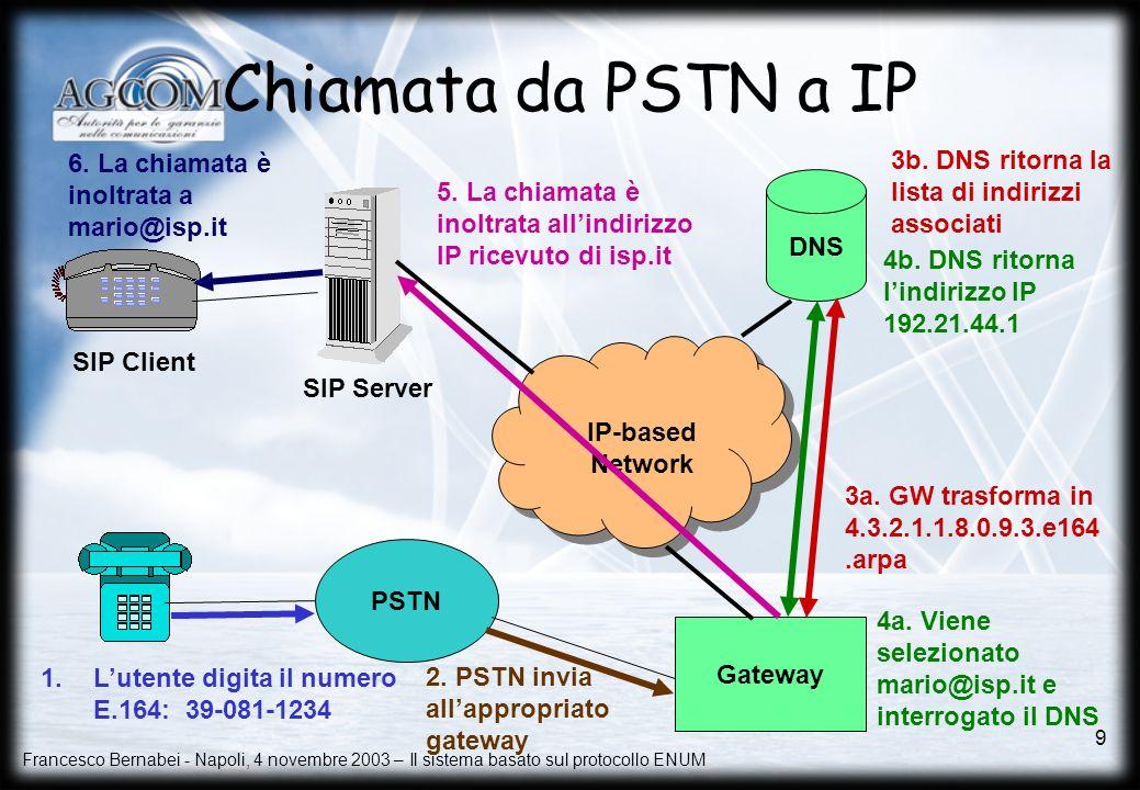 Chiamata da PSTN a IP 3b. DNS ritorna la lista di indirizzi associati