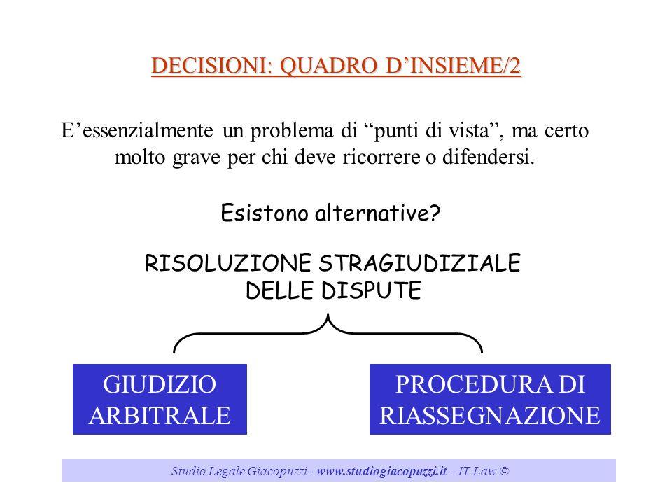 DECISIONI: QUADRO D'INSIEME/2