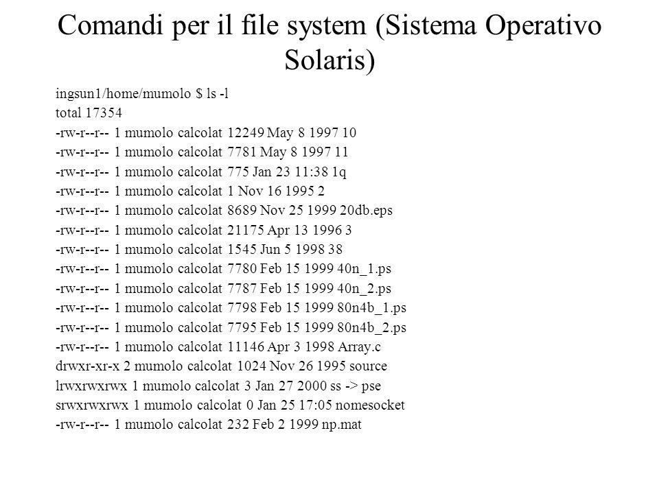Comandi per il file system (Sistema Operativo Solaris)