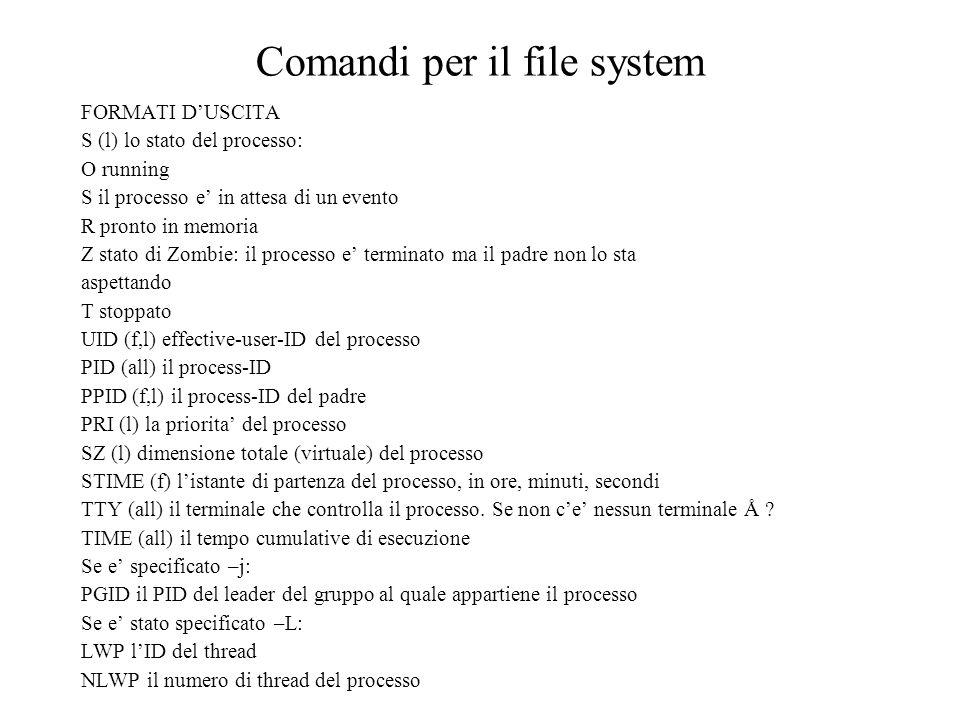 Comandi per il file system