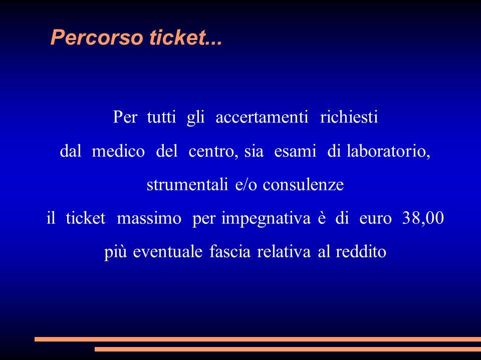 Percorso ticket... Per tutti gli accertamenti richiesti