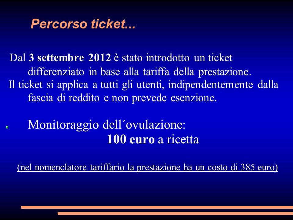 (nel nomenclatore tariffario la prestazione ha un costo di 385 euro)