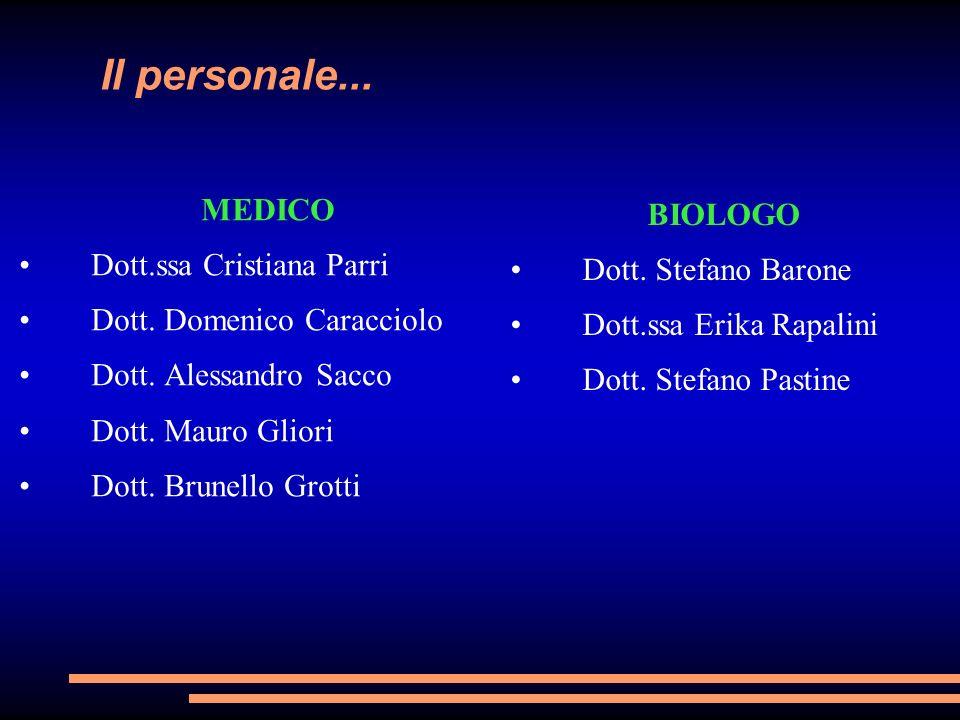 Il personale... MEDICO BIOLOGO Dott.ssa Cristiana Parri