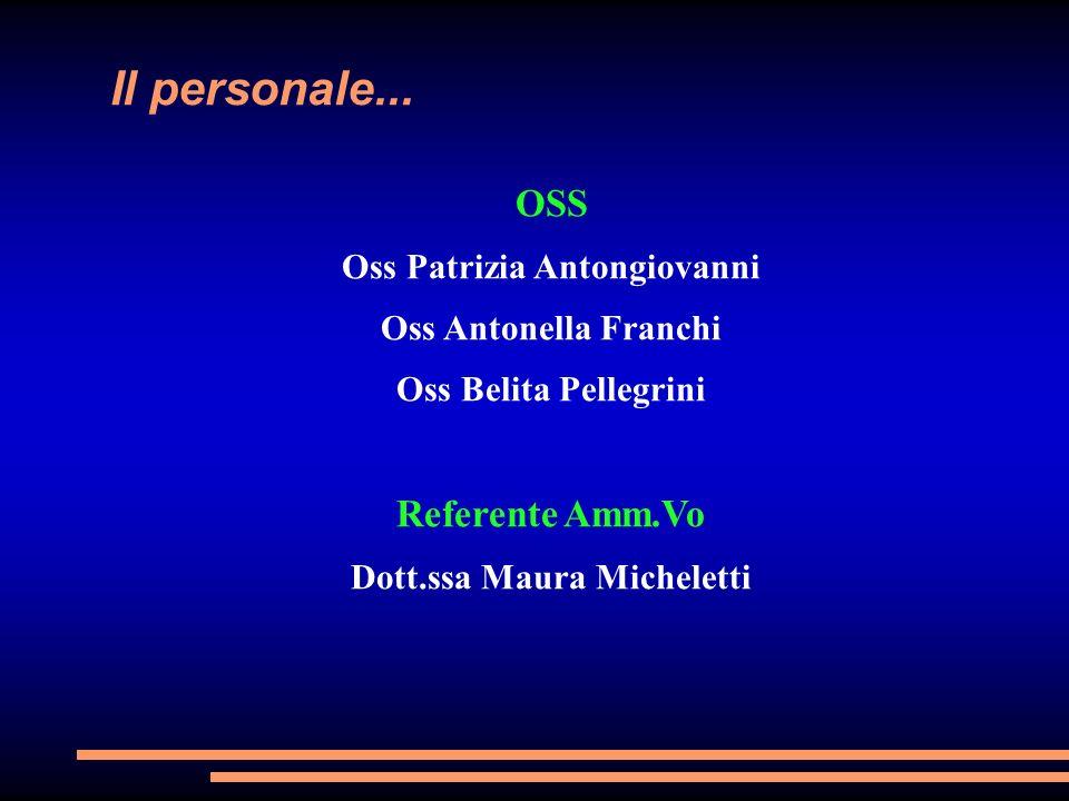 Oss Patrizia Antongiovanni Dott.ssa Maura Micheletti