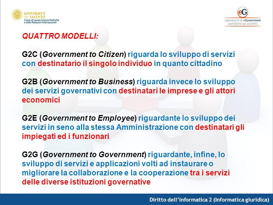 QUATTRO MODELLI: G2C (Government to Citizen) riguarda lo sviluppo di servizi con destinatario il singolo individuo in quanto cittadino.