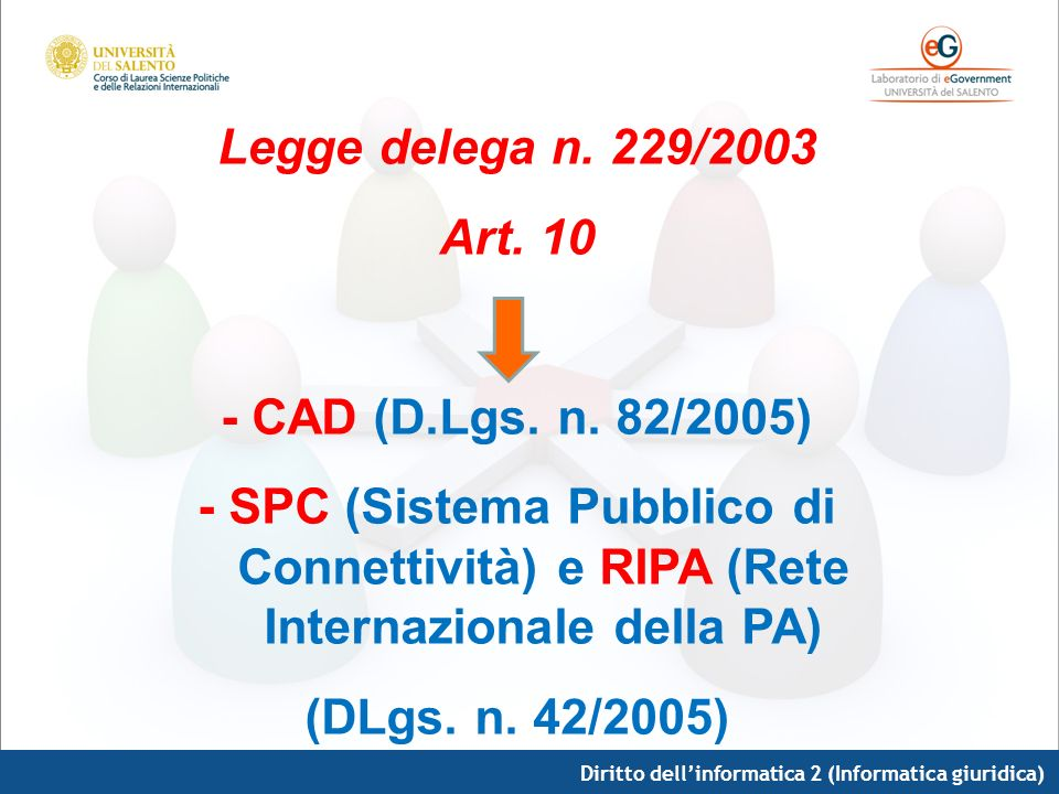 Legge delega n. 229/2003 Art. 10 - CAD (D.Lgs. n. 82/2005)