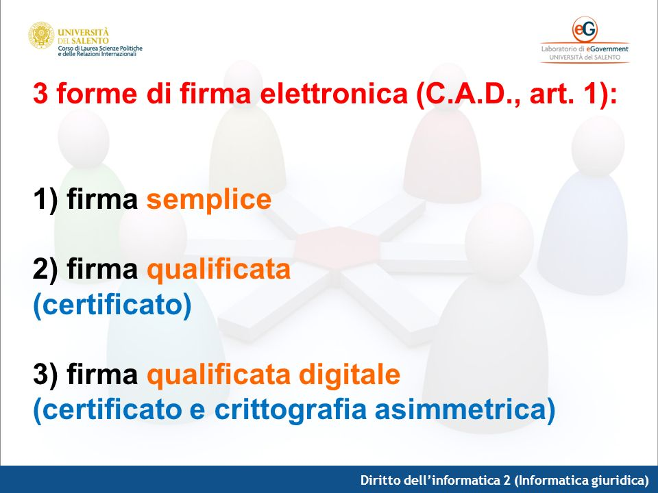 (certificato) 3) firma qualificata digitale