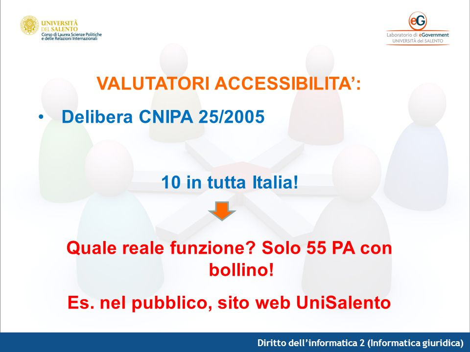VALUTATORI ACCESSIBILITA': Delibera CNIPA 25/2005