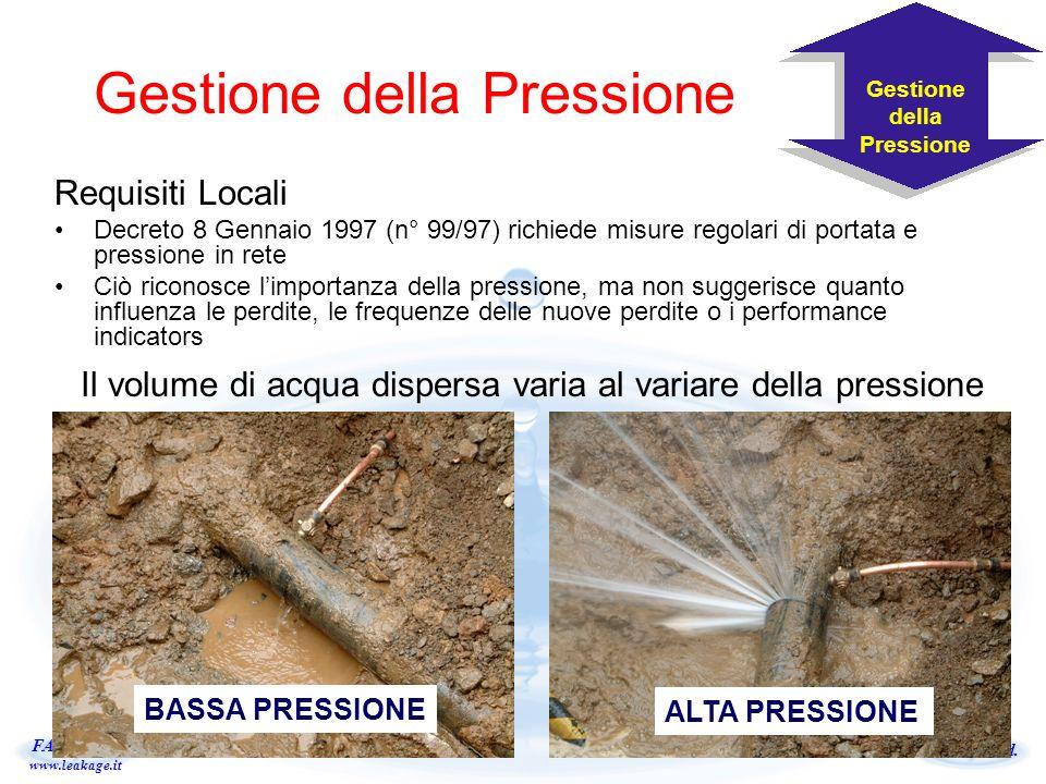 Gestione della Pressione