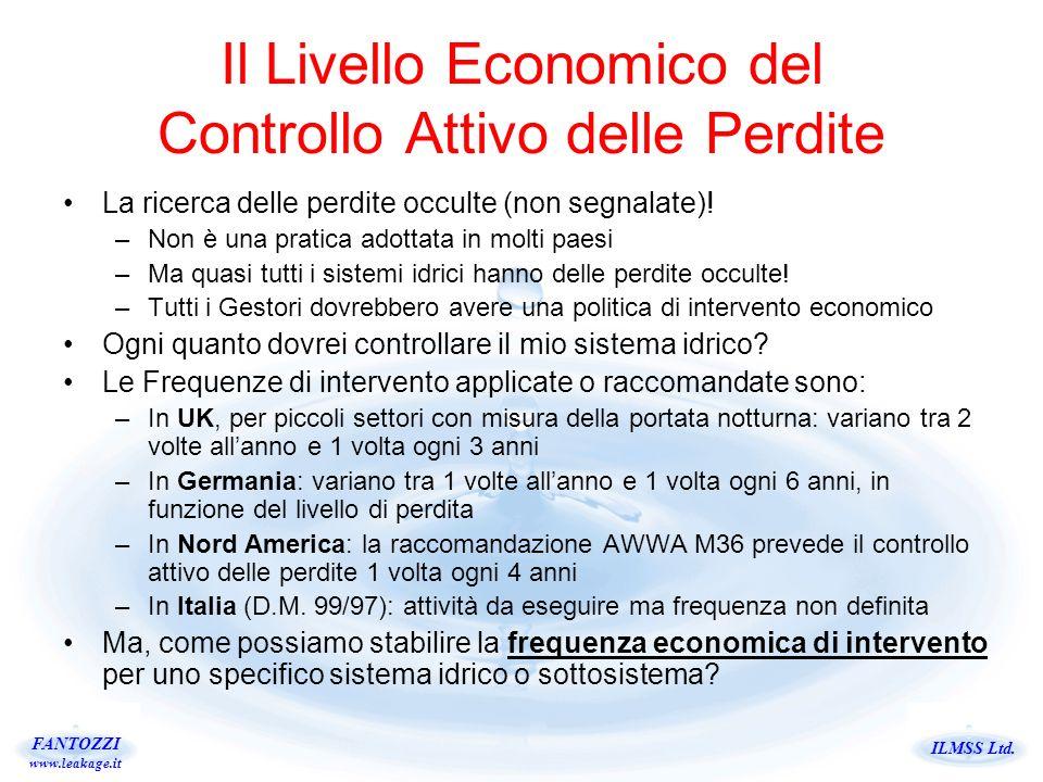 Il Livello Economico del Controllo Attivo delle Perdite