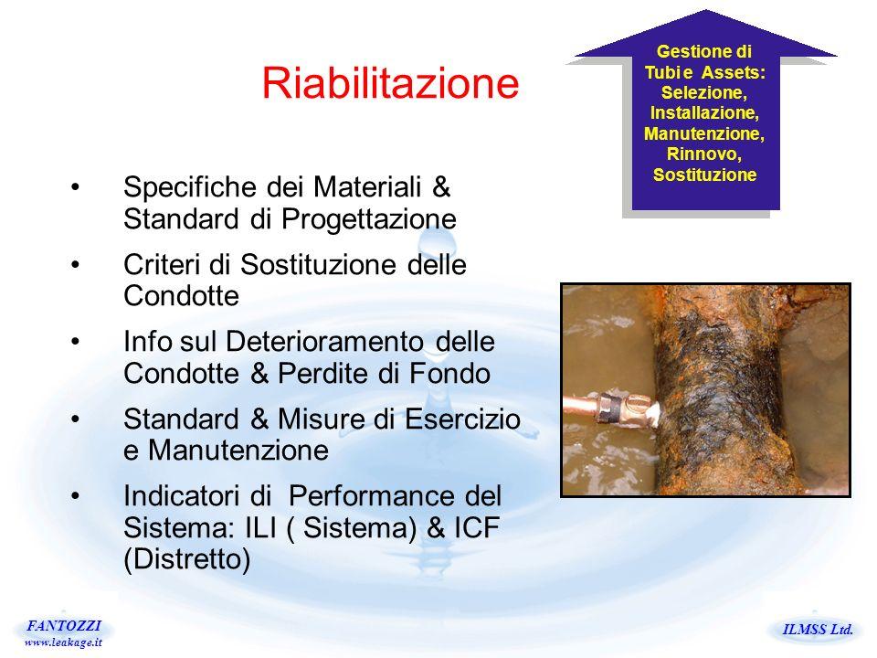 Riabilitazione Specifiche dei Materiali & Standard di Progettazione