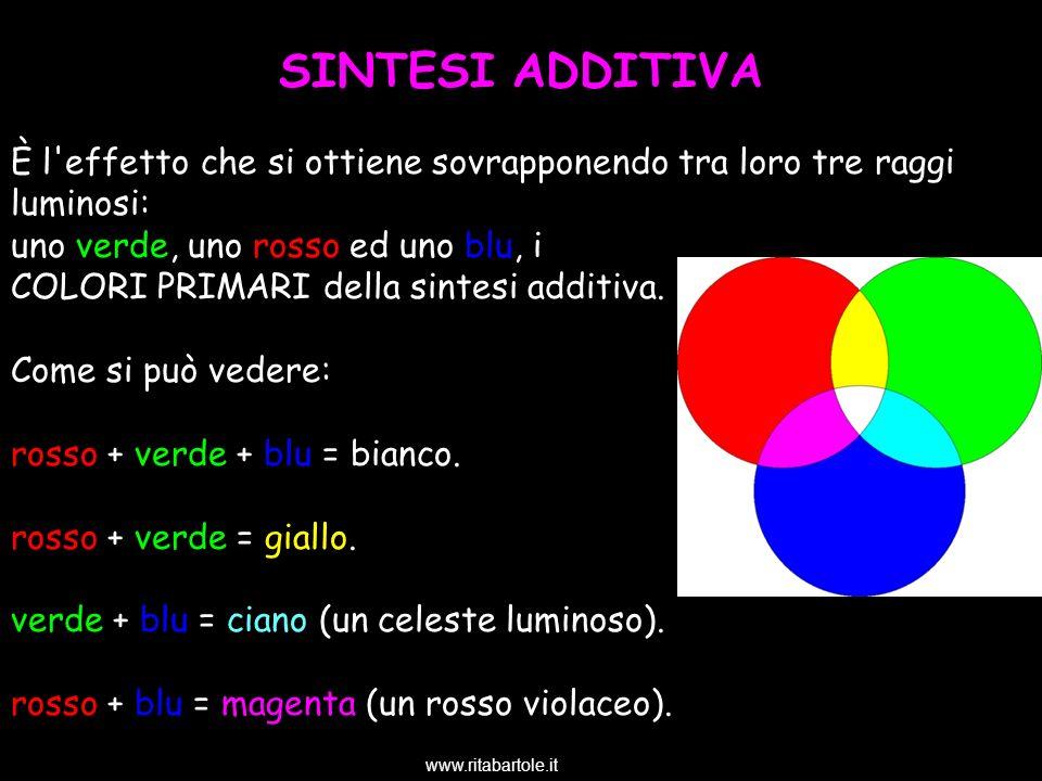 SINTESI ADDITIVA È l effetto che si ottiene sovrapponendo tra loro tre raggi luminosi: uno verde, uno rosso ed uno blu, i.