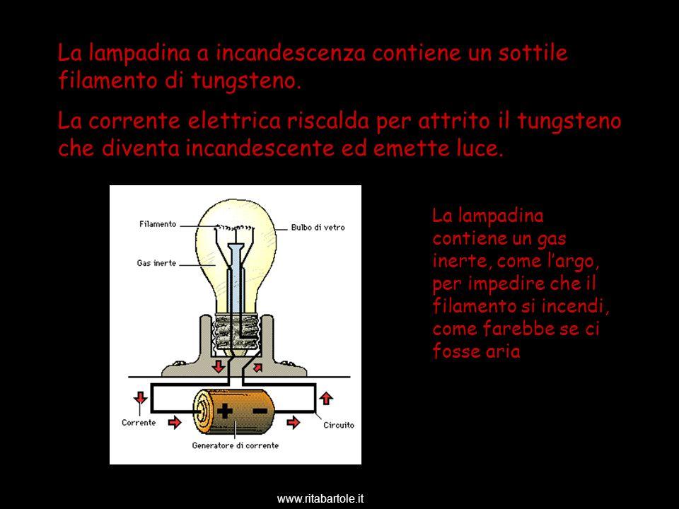 La lampadina a incandescenza contiene un sottile filamento di tungsteno.