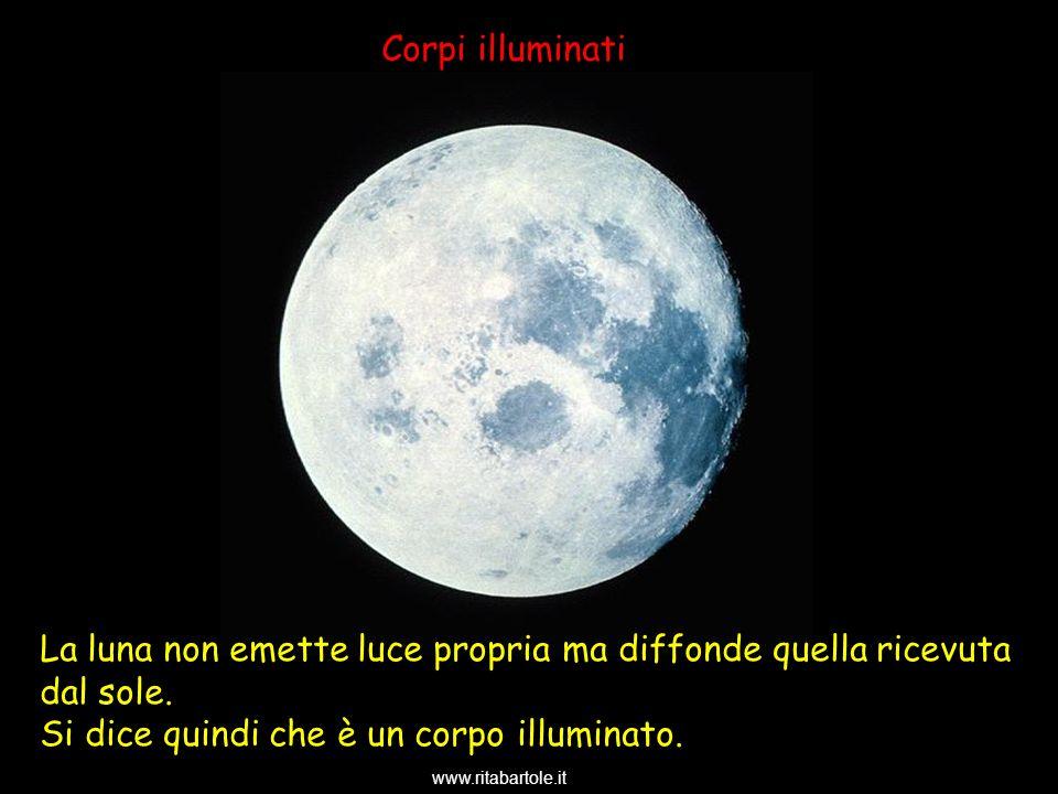 Corpi illuminati Si. La luna non emette luce propria ma diffonde quella ricevuta dal sole. Si dice quindi che è un corpo illuminato.