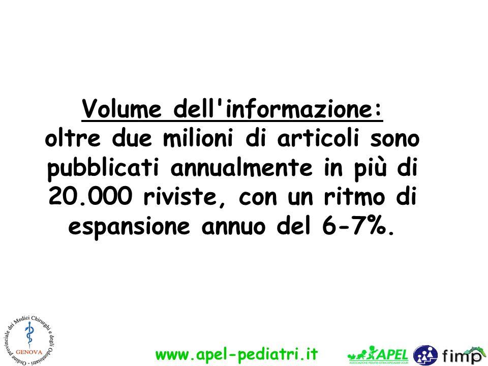 Volume dell informazione: oltre due milioni di articoli sono
