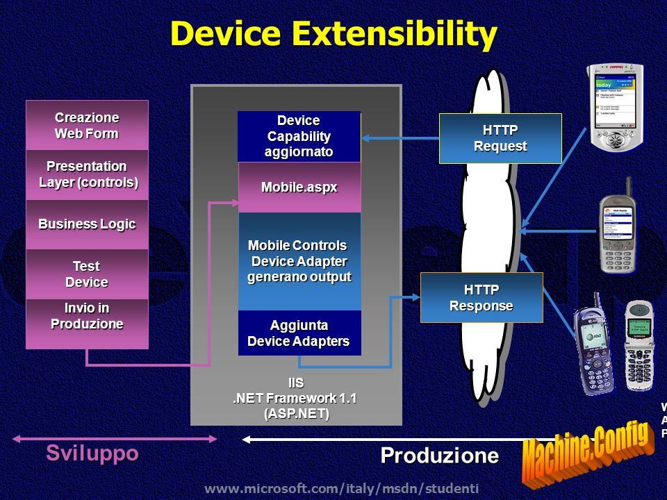 Capability aggiornato Device Adapter generano output