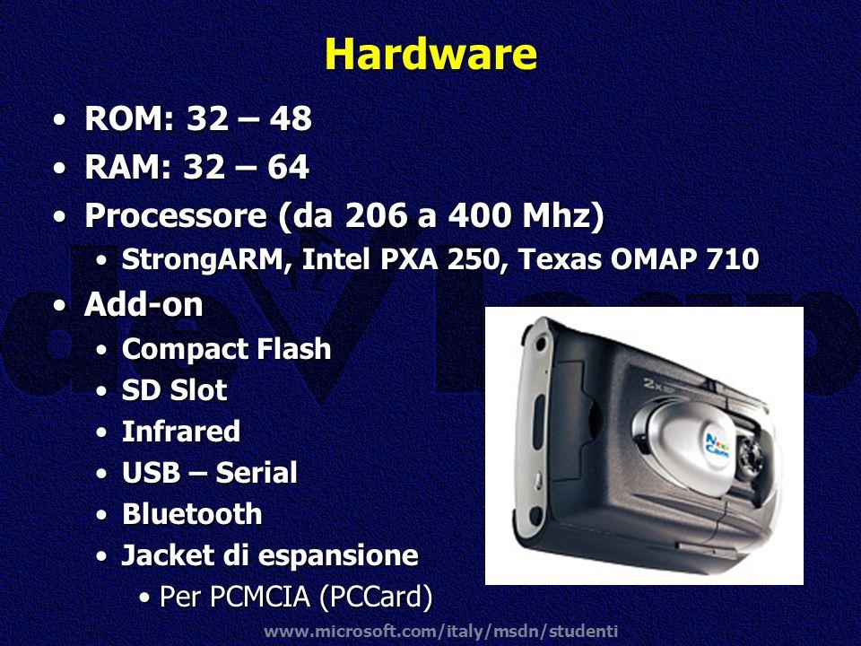 Hardware ROM: 32 – 48 RAM: 32 – 64 Processore (da 206 a 400 Mhz)
