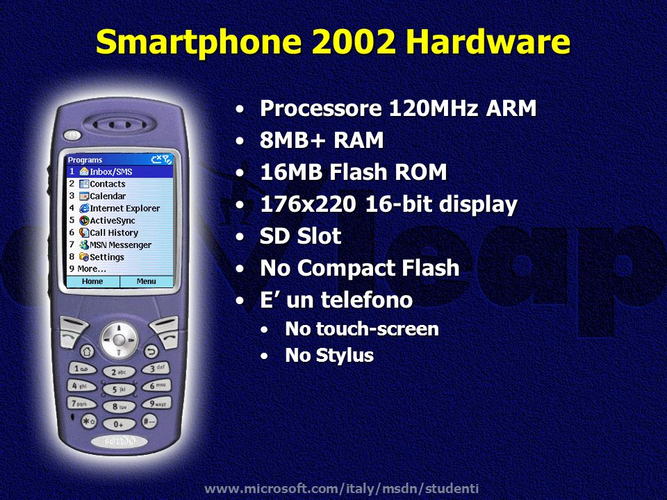 Smartphone 2002 Hardware Processore 120MHz ARM 8MB+ RAM 16MB Flash ROM