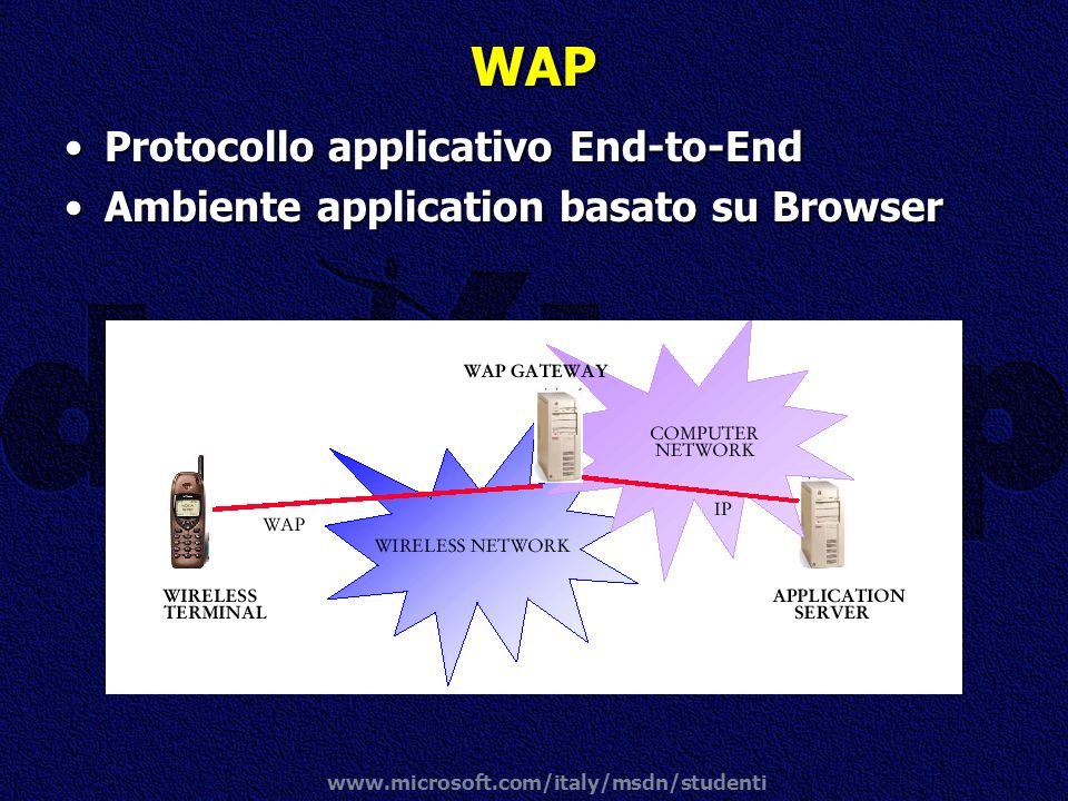 WAP Protocollo applicativo End-to-End