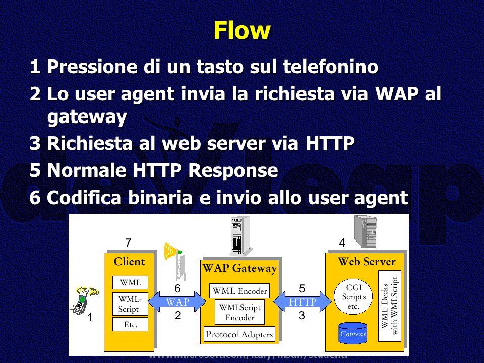 Flow 1 Pressione di un tasto sul telefonino