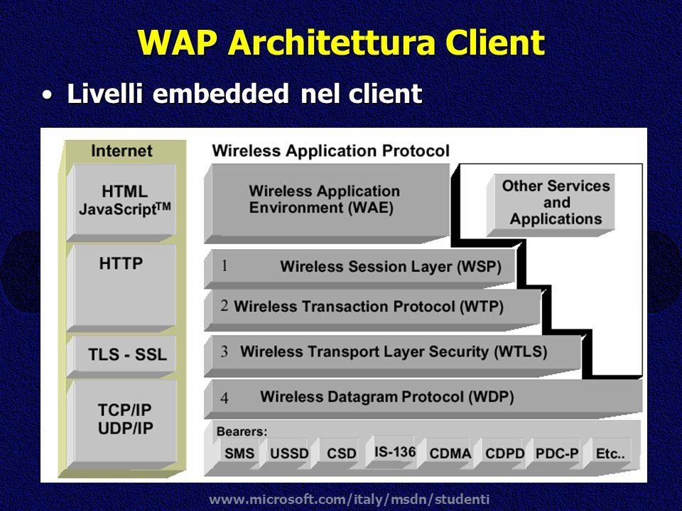WAP Architettura Client