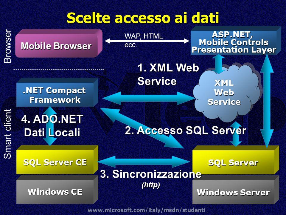 ASP.NET, Mobile Controls 3. Sincronizzazione (http)