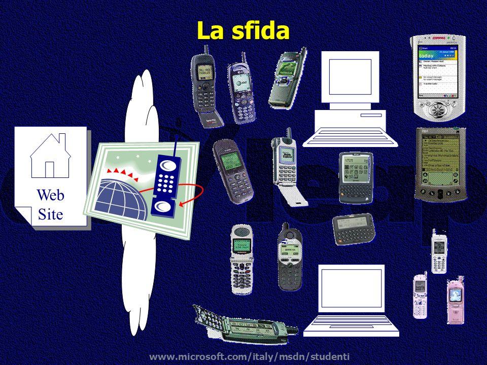 La sfida Web Site www.microsoft.com/italy/msdn/studenti