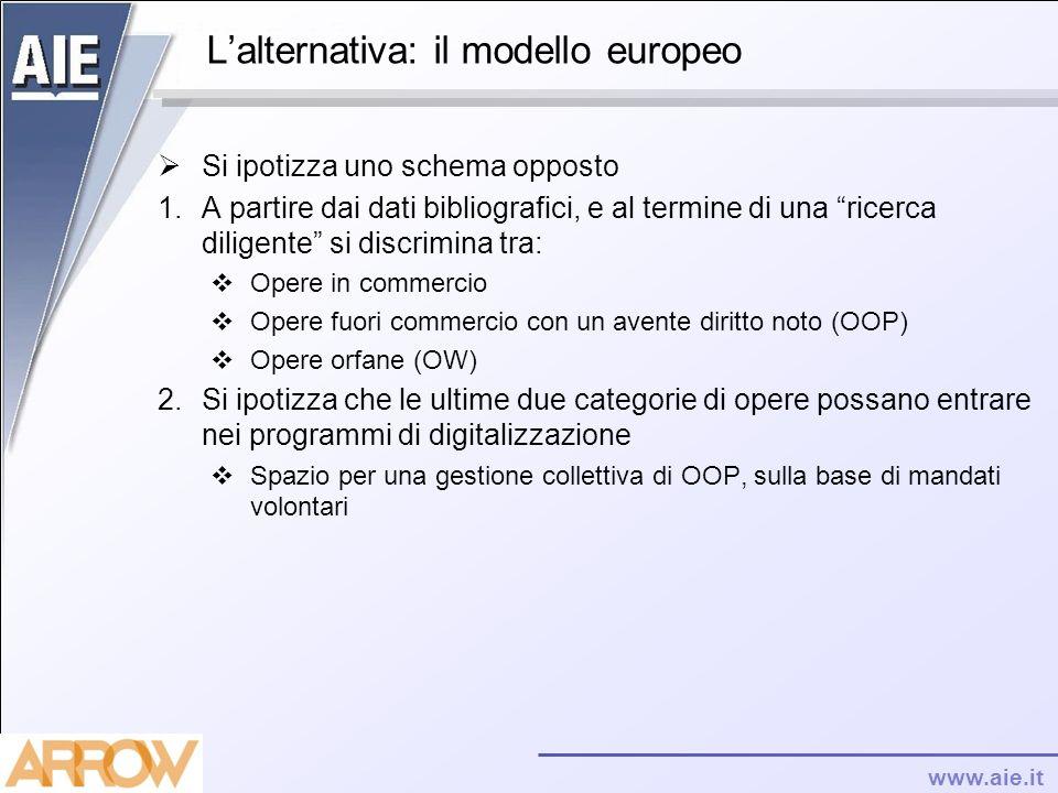 L'alternativa: il modello europeo