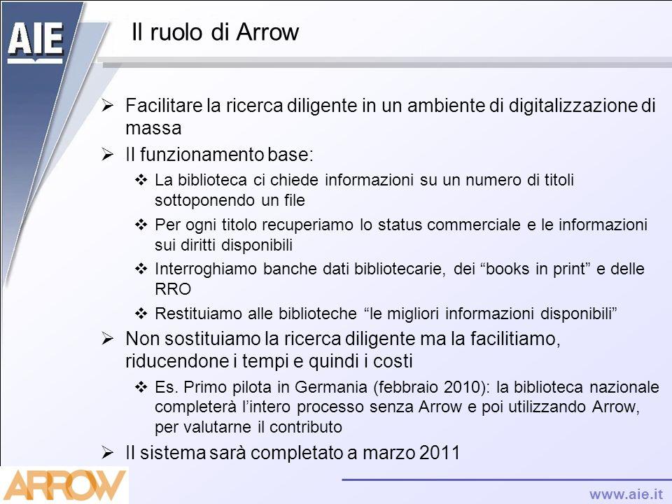 Il ruolo di Arrow Facilitare la ricerca diligente in un ambiente di digitalizzazione di massa. Il funzionamento base: