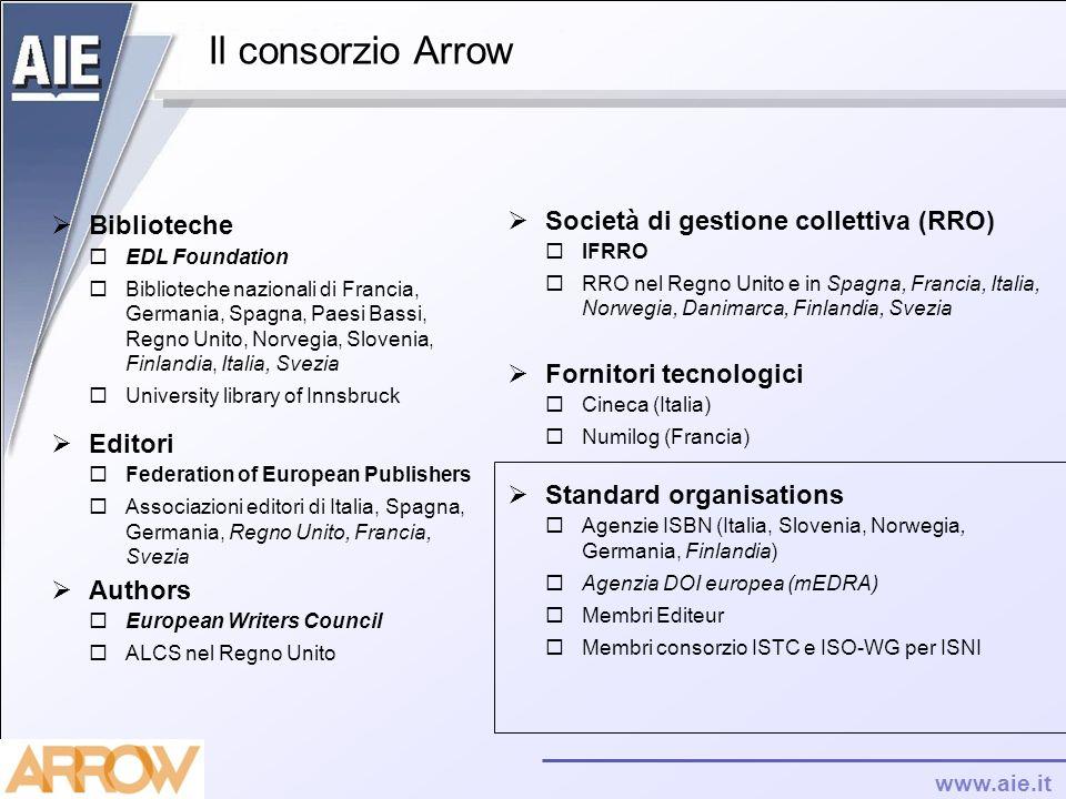 Il consorzio Arrow Biblioteche Società di gestione collettiva (RRO)