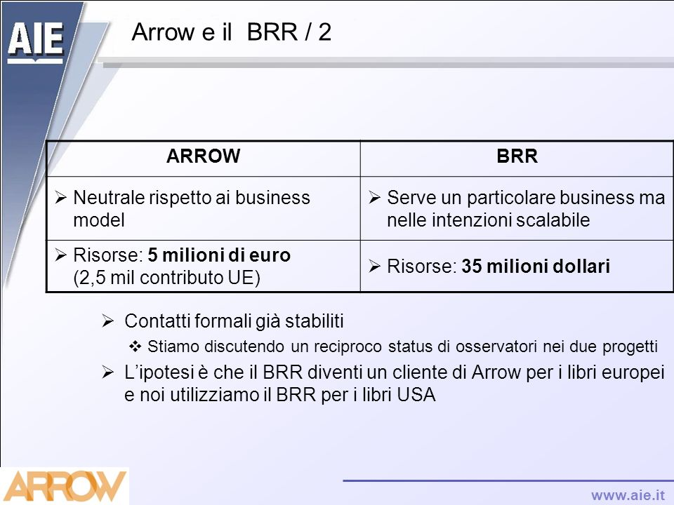 Arrow e il BRR / 2 ARROW BRR Neutrale rispetto ai business model