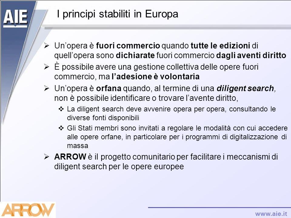 I principi stabiliti in Europa