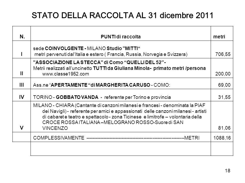 STATO DELLA RACCOLTA AL 31 dicembre 2011