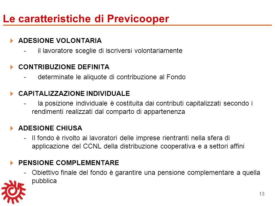 Le caratteristiche di Previcooper