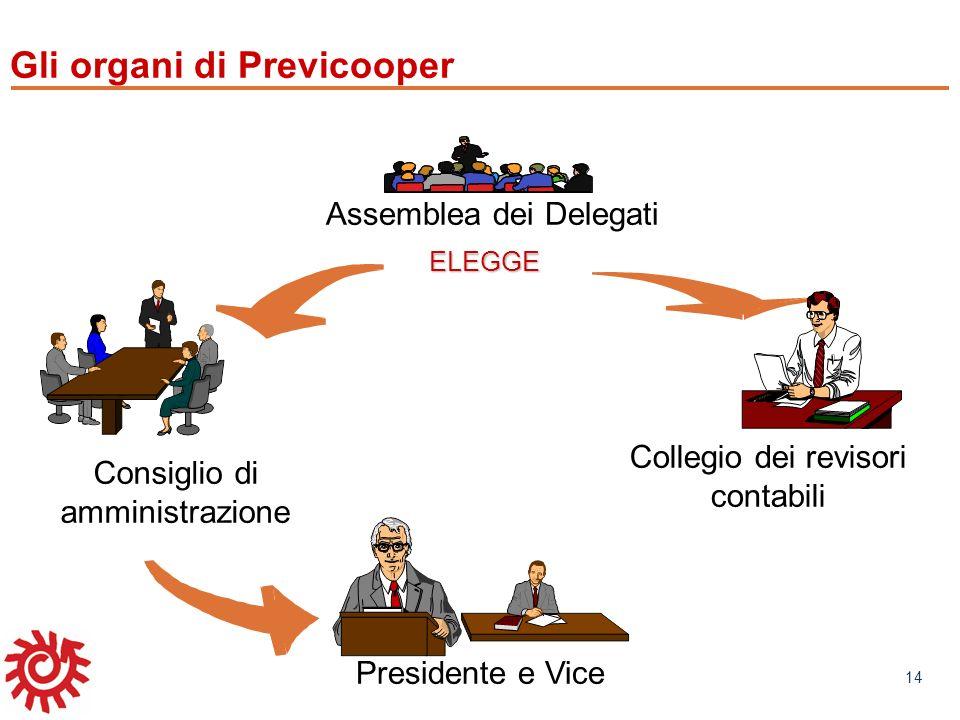 Gli organi di Previcooper