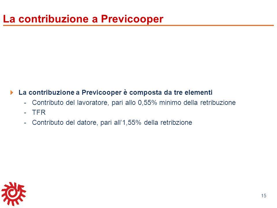 La contribuzione a Previcooper