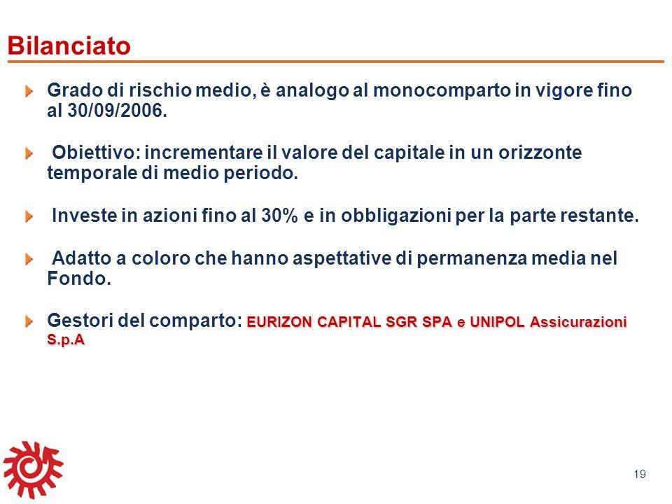 Bilanciato Grado di rischio medio, è analogo al monocomparto in vigore fino al 30/09/2006.