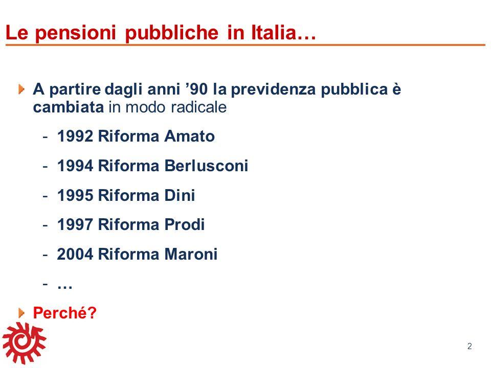 Le pensioni pubbliche in Italia…