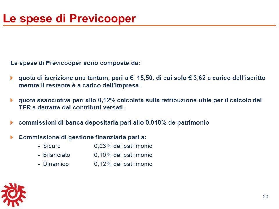 Le spese di Previcooper