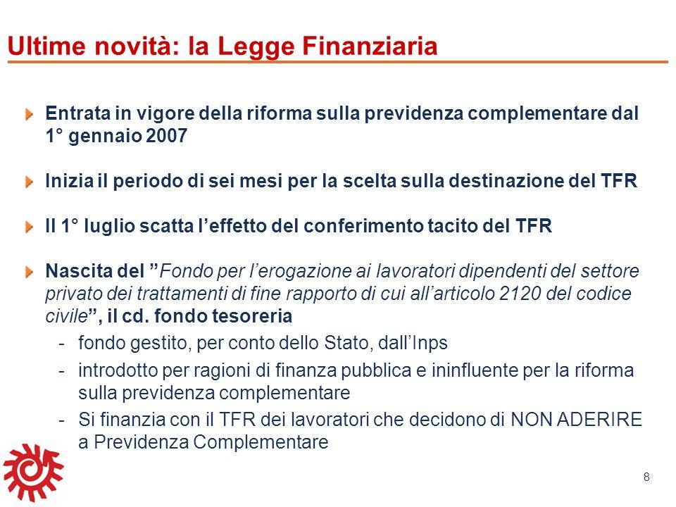 Ultime novità: la Legge Finanziaria