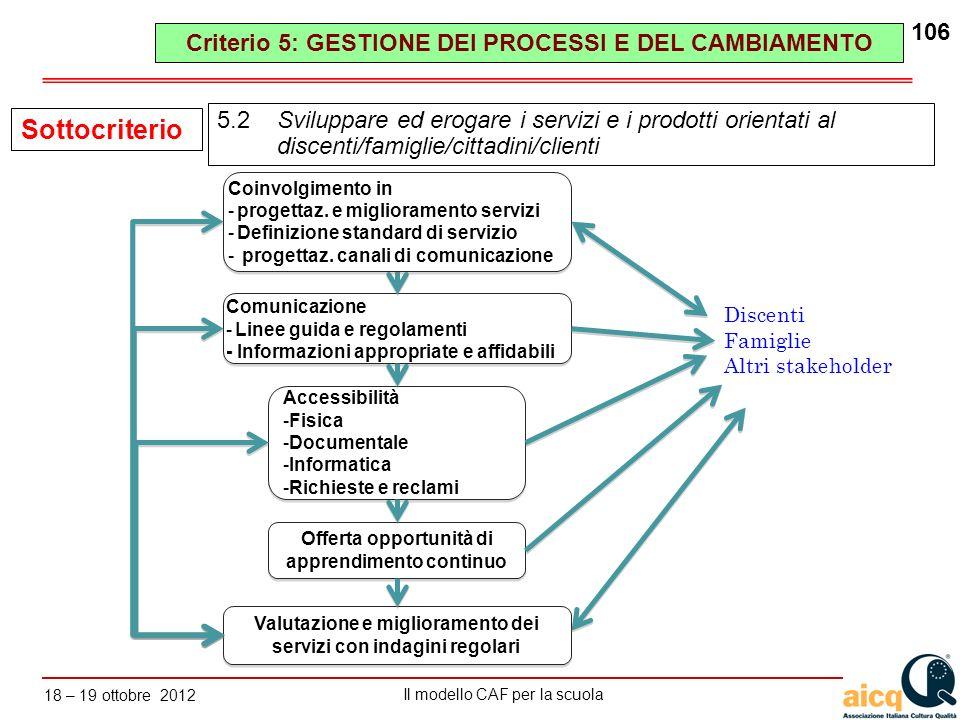 Sottocriterio Criterio 5: GESTIONE DEI PROCESSI E DEL CAMBIAMENTO
