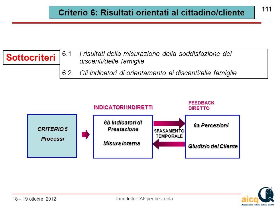Sottocriteri Criterio 6: Risultati orientati al cittadino/cliente