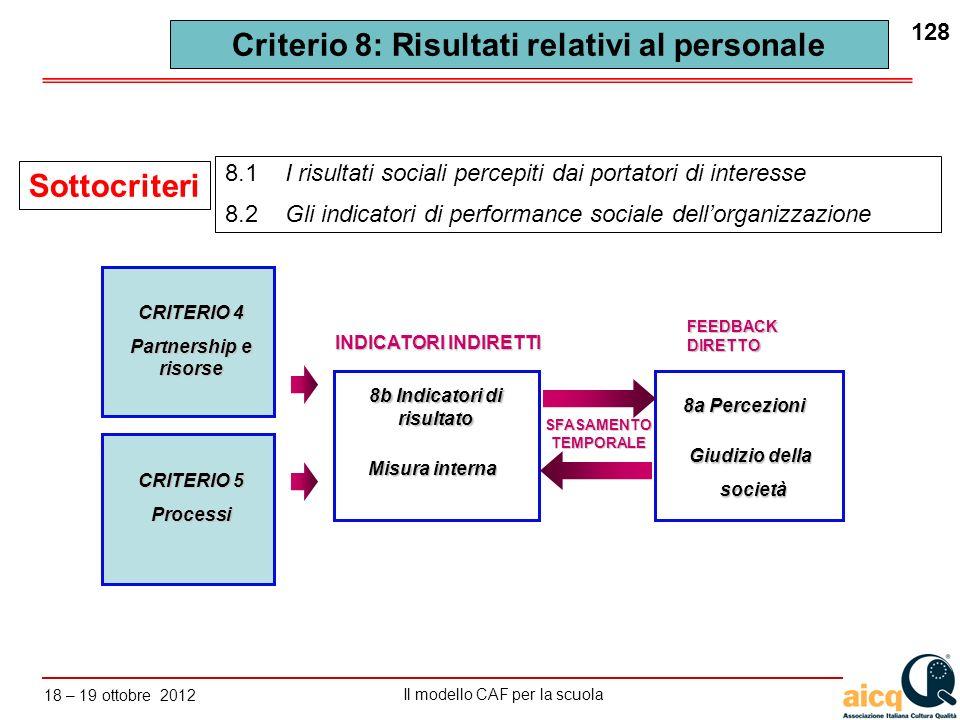 Criterio 8: Risultati relativi al personale 8b Indicatori di risultato