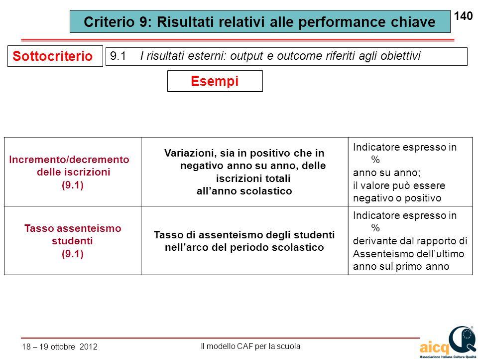 Criterio 9: Risultati relativi alle performance chiave